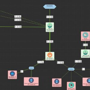 Создание домашней сети на базе устройств MikroTik: Часть 6